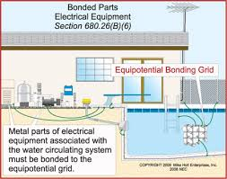 swimming pool electrical wiring swimming image pool wiring archives kb electric llc on swimming pool electrical wiring