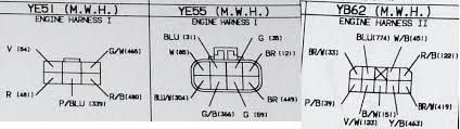 vn engine fuse box wiring just commodores vr ye51 ye55 yb62 jpg