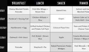 Weekly Menu Weekly Menu Plan Archives | The Peach Kitchen