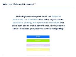 Balanced Scorecard Sample Xls Example Excel Awesome Best Strategy