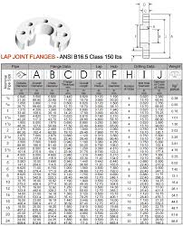 904l Stainless Steel Lap Joint Flanges Ss 904l Lap Joint