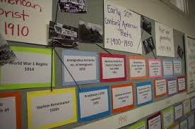 office board decoration ideas. Decorate A For Project How Poster Board Decoration Ideas To Office