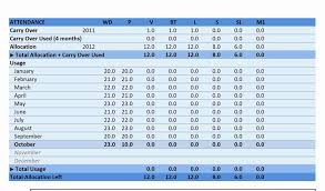 Class Schedule Excel Template Download Excel Class Schedule Template Spreadsheet Collections