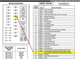 2001 f450 fuse box diagram simple wiring diagram site new of 2009 f250 fuse box diagram ford f 250 wiring schema 2011 2002 f450 fuse box diagram 2001 f450 fuse box diagram