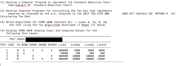 1040 Chart 1 Develop A Computer Program In C To Implement Chegg Com