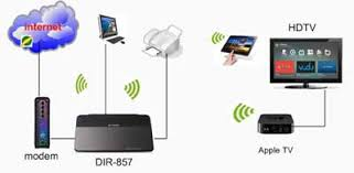 apple tv boxee and roku streaming wireless routers connected ntreaming network diagram