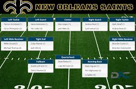 New Orleans Saints Wr Depth Chart New Orleans Saints Depth Chart 2016 Saints Depth Chart