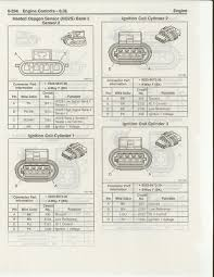 ls2 alternator wiring diagram ls2 image wiring diagram ls2 gto wiring diagram wiring diagrams and schematics on ls2 alternator wiring diagram