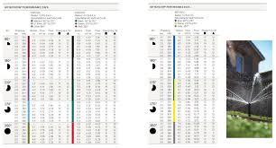 Hunter Mp Nozzle Chart Details About Hunter Mp Rotator Nozzle X 1 Mp2000 90 210
