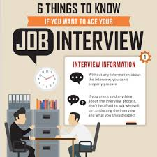 Medical Sales Interview Questions 6 Things To Know If You Want To Ace Your Job Interview