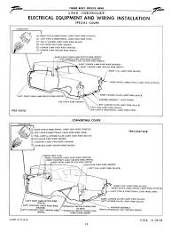 car 57 chevy under dash wiring harness 1957 chevy under dash wiring 1955 chevy 210 wiring harness car, 55 chevy wiring diagram diagrams images 55fsn140612 57 chevy under dash wiring harness