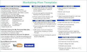 Sample Marketing Plan Powerpoint Marketing Plan Presentation Template Marketing Plan Template