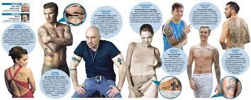что на самом деле означают сакральные татуировки и что происходит с