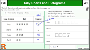 Tally Charts And Pictograms Gcse Maths Foundation Revision Exam Paper Practice Help