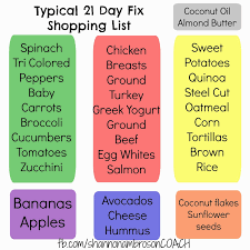 Typical Grocery List My Typical 21 Day Fix Approved Shopping List This Is Awesome As An