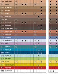 Grout Colour Charts