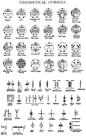 for beginners reading schematics circuit diagrams part 1 in different symbols were used