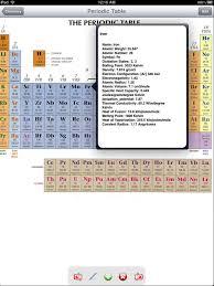 Chemistry Formulas on the App Store