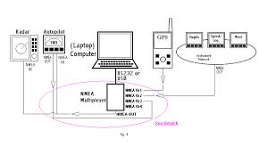 smartcraft nmea 0183 wiring diagram data wiring diagrams \u2022 lowrance nmea wiring diagram diagrams for standard model brookhouse nmea multiplexer rh brookhouseonline com garmin gps wiring diagram lowrance nmea 0183 color code