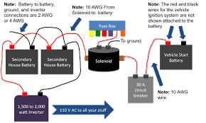Ez Power Converter Wiring Diagram Motorhome Battery Wiring Diagram