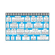 T 194 Spelling Master Chart Desk Size