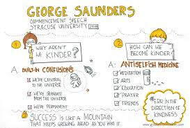 Graduation Speeches Sketchnotes | Illustrated Commencement Speeches