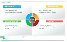 Swot Analysis Templates 36066719226 Free Swot Template Picture