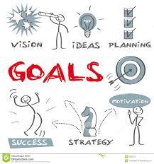 reach objectives royalty stock photo image  reach objectives