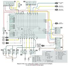 2005 saturn relay radio wiring diagram 2005 circuit and images skoda fabia wiring diagram image amp engine