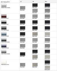Labcorp Tube Color Chart 2014 Honda Pilot Color Chart Exterior Colors For 2015