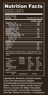hershey dark chocolate bar nutrition facts. Perfect Bar Placeholder For Hershey Dark Chocolate Bar Nutrition Facts O