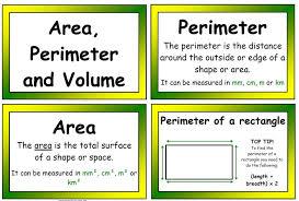 Perimeter Volume Poster Display Pack