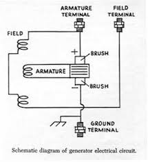 generator wiring diagram and electrical schematics wiring diagram circuit diagram generator auto wiring schematic