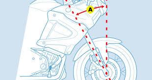 Understanding Motorcycle Rake And Trail Motorcycle Tips