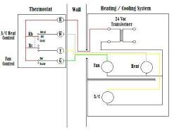 trane furnace thermostat wiring diagram wiring diagram full humidifier education