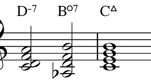 Diminished 7 Chord Charts Inversions Structures Jazz