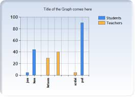 Vb Net Charts And Graphs Asp Net Charting Controls Codeproject