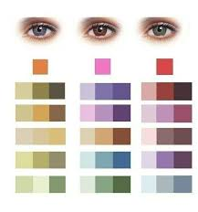 Eyeshadow Color Combination Chart Color Schemes For Different Eye Colors Eye Makeup Makeup