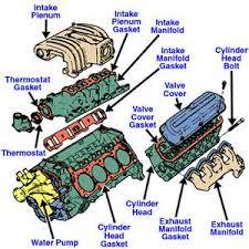 similiar pontiac 3 1 engine diagram keywords additionally engine head gasket diagram on gm 3400 v6 engine diagram