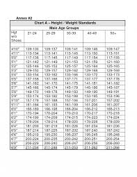 Army Height And Weight Chart 2019 Army Height Weight Chart