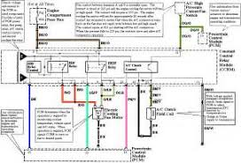 similiar 91 s10 wiring diagram keywords 94 s10 radio wiring diagram wiring diagram schematic