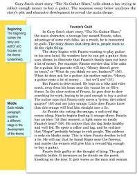 best expository essay writers services for phd anatomy essay english essay pmr bkv emscher lippe e v