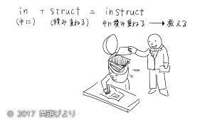 英単語は語源で覚えろ 効率が良くて二度と忘れないという話 英語びより