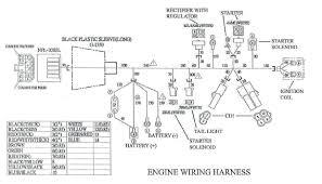 american ironhorse wiring schematic wiring diagrams best american ironhorse wiring diagram 2000 to 2004 wiring library mack wiring schematic american ironhorse wiring diagram