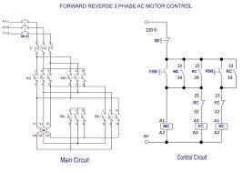 electrical circuit diagram start stop wiring diagram meta simple motor control wiring wiring diagram database electrical circuit diagram start stop