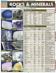 Mineral Chart Geology Amazon Com Quickstudy Bar Chart Rocks Minerals