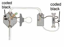 electrical wiring diagram this is one of those cases where you are allowed to code white wires as hot by putting black tape on both ends of the wire some locations require 3 wire