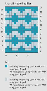 Midweek Masterclass How To Double Knit In The Round And