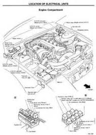240sx wiring harness diagram 240sx image wiring similiar ka24de wiring diagram 95 keywords on 240sx wiring harness diagram