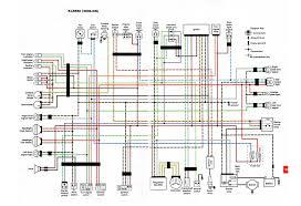 klr 250 wiring diagram simple wiring diagram kawasaki klr 650 wiring diagram wiring diagrams best kawasaki prairie 300 wiring diagram klr 250 wiring diagram